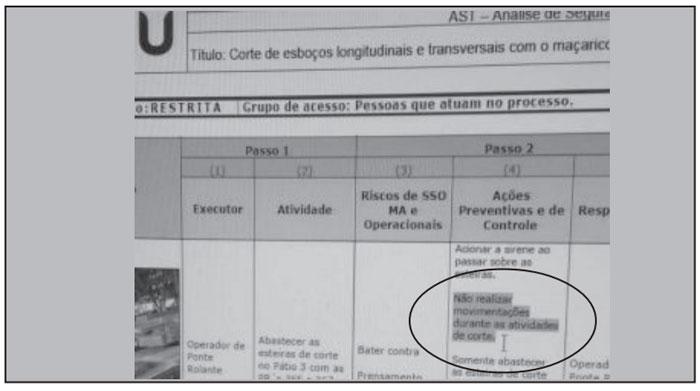 Veja o que diz documento oficial da Usiminas sobre como deve ser realizada a operação: